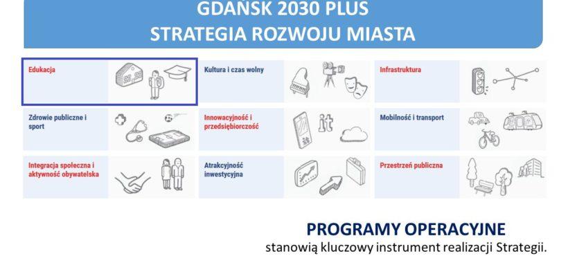 Zadania miejskie planowane do realizacji  w 2020 roku w naszej Dzielnicy