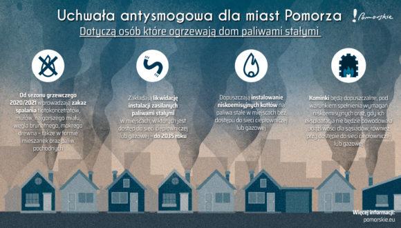 """Konsultacje projektu """"uchwały antysmogowej"""" dla miast Pomorza"""